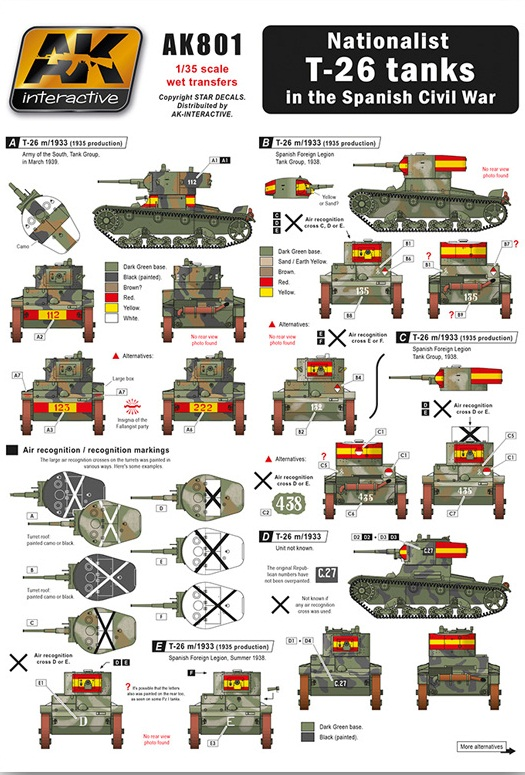 NATIONALIST T-26 TANKS IN SPANISH CIVIL WAR 1/35